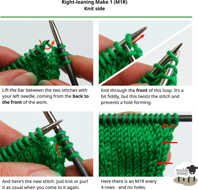 Increases: Make 1 left, right, knit-side, purl-side, with hole, no hole... - ...